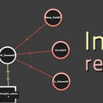 RealFlow 2013 基础教学,创建不同的流体效果