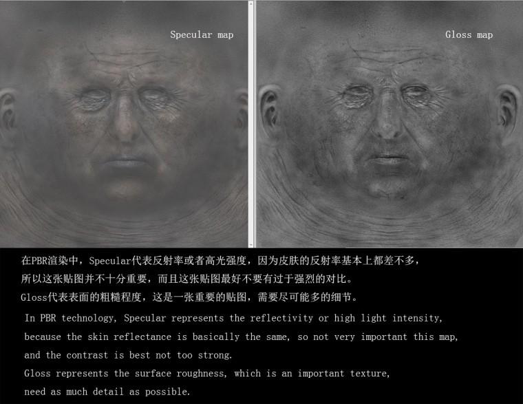 3ds max皮肤高光贴图