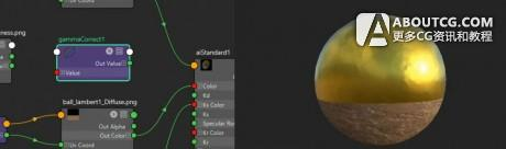 substancearnold