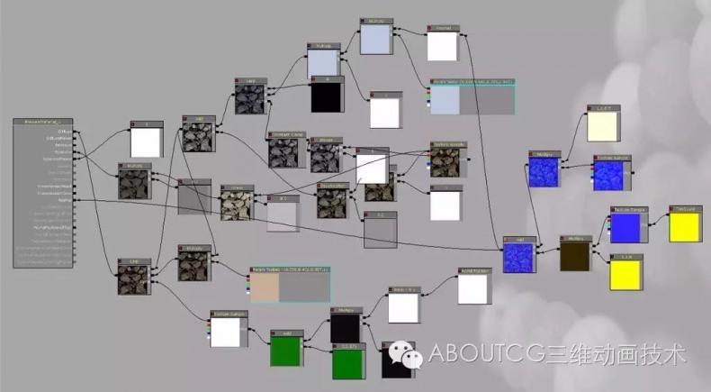 026_ABOUTCG微资讯第二十六期:场景模型与贴图制作的革命,基于拍摄的3d扫描技术1637