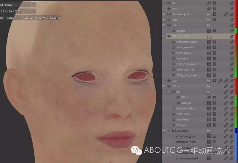030_ABOUTCG微资讯第三十期:Digital Character Study1828