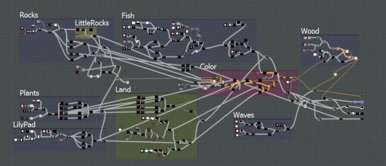 pauline-boiteux-fishgraph-1-1024x443