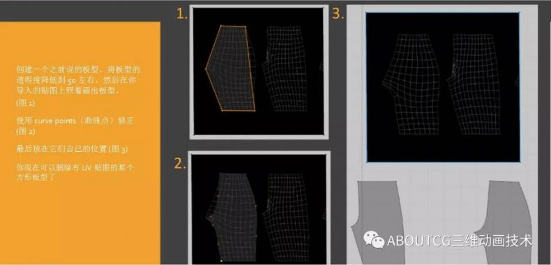 042_ABOUTCG微资讯第四十二期:Marvelous Designer曲棍球短裤制作70