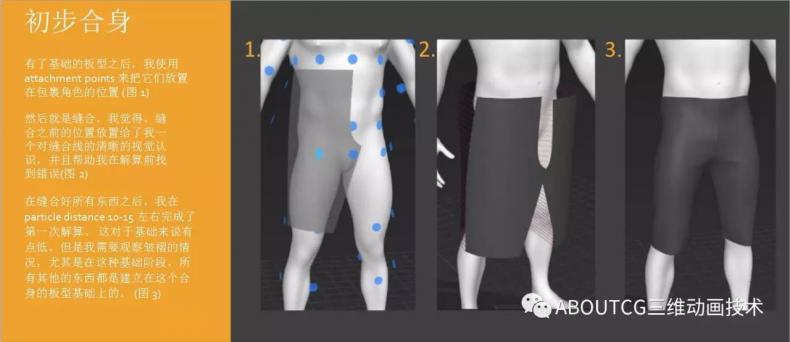 042_ABOUTCG微资讯第四十二期:Marvelous Designer曲棍球短裤制作74