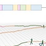 人工智能如何从无组织的数据中学习人类的运动