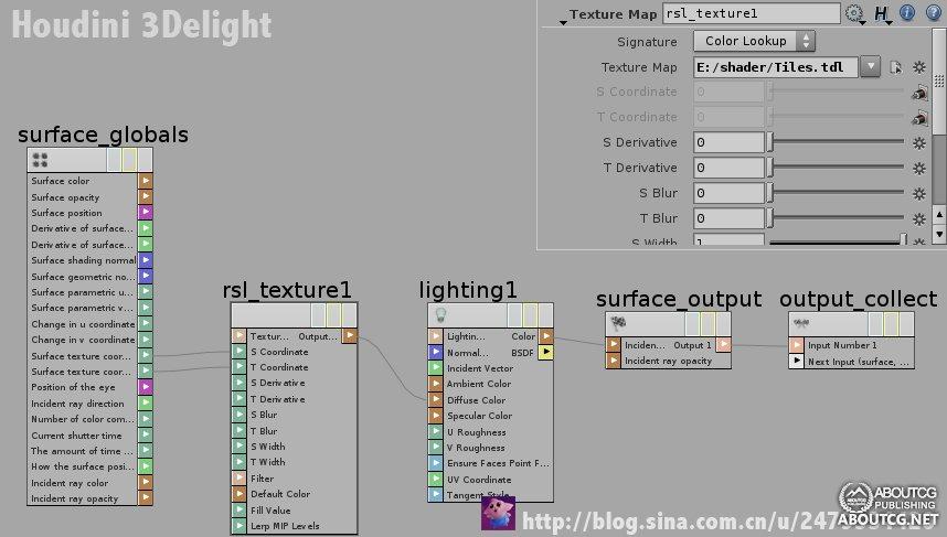 3Delight for Houdini环境光和置换渲染